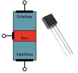 transistor-amplificatore