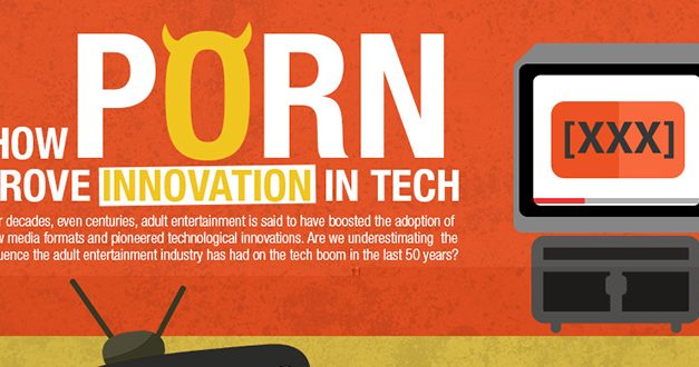 How porn drove innovation in tech