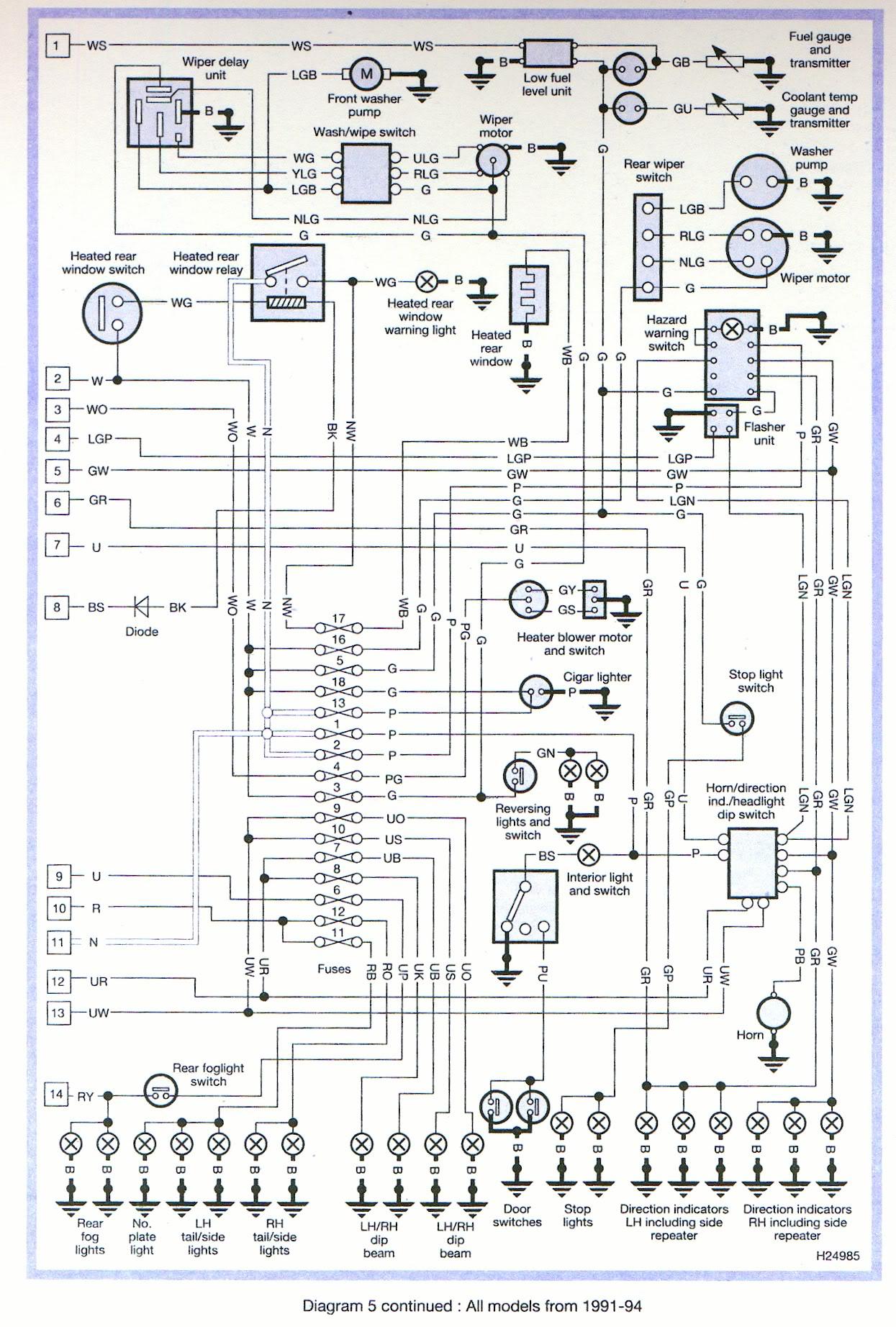 land rover defender light wiring diagram trusted wiring diagrams rh hamze co Land Rover Radio Wiring Land Rover Discovery Radiator Diagram