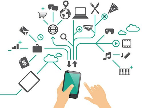 technological factors affecting business