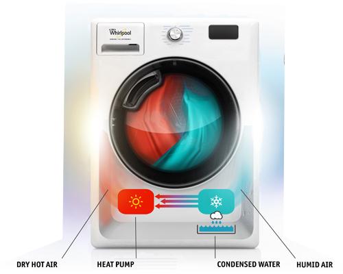Heat pump 1