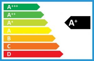 Energy Efficient Ratings Chart