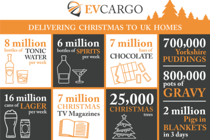 EV-Cargo-Christmas-graphic_1260x840_acf_cropped