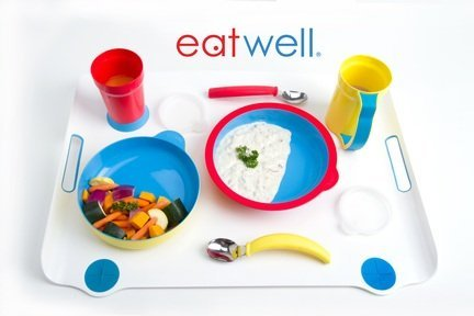 Eatwell Tableware for those living with dementia