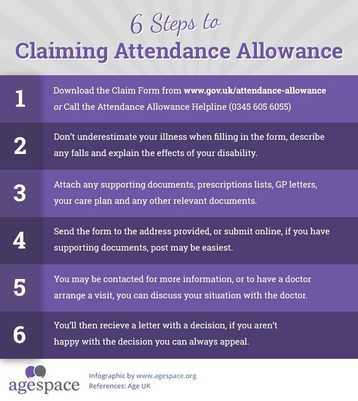 how to claim attendance allowance