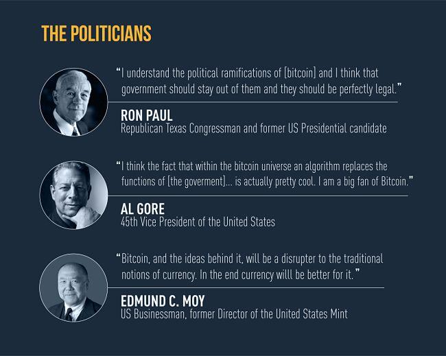 politiciansbitcoin