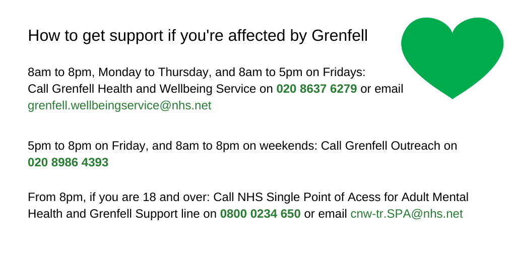 GRENFELL PHONE NUMBERS