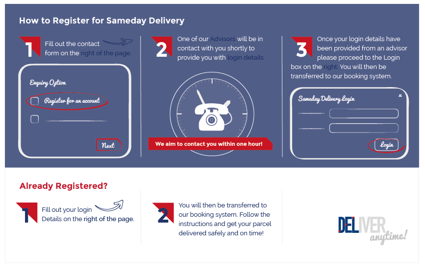 Same Day Courier Service | Direct Express Logistics