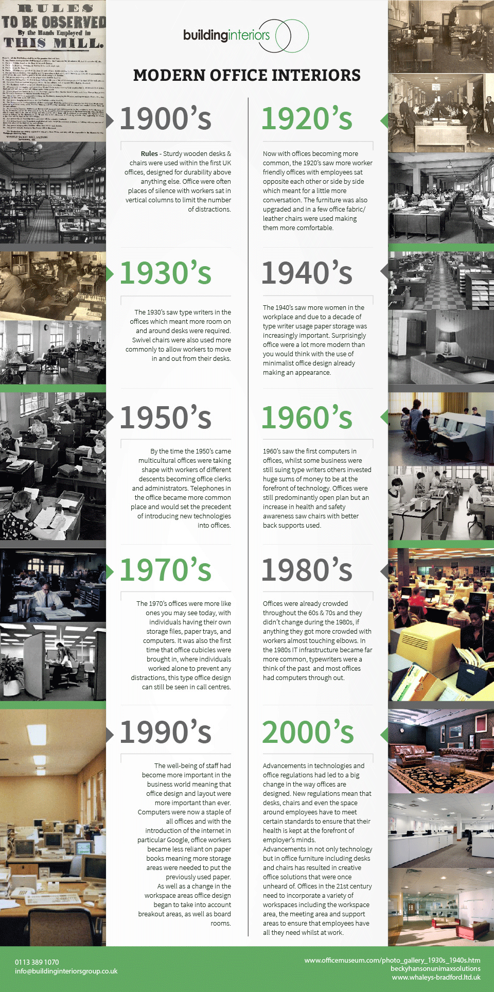 Office-History-Graphic-01