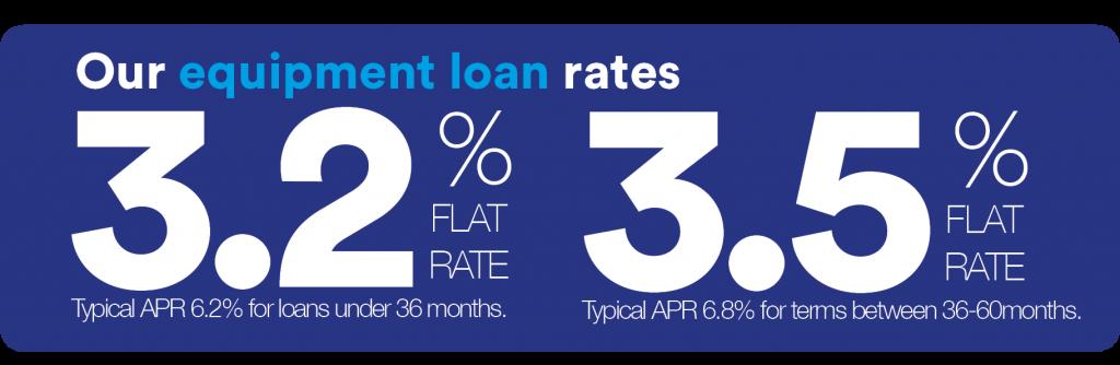 Bira Bank equipment rates