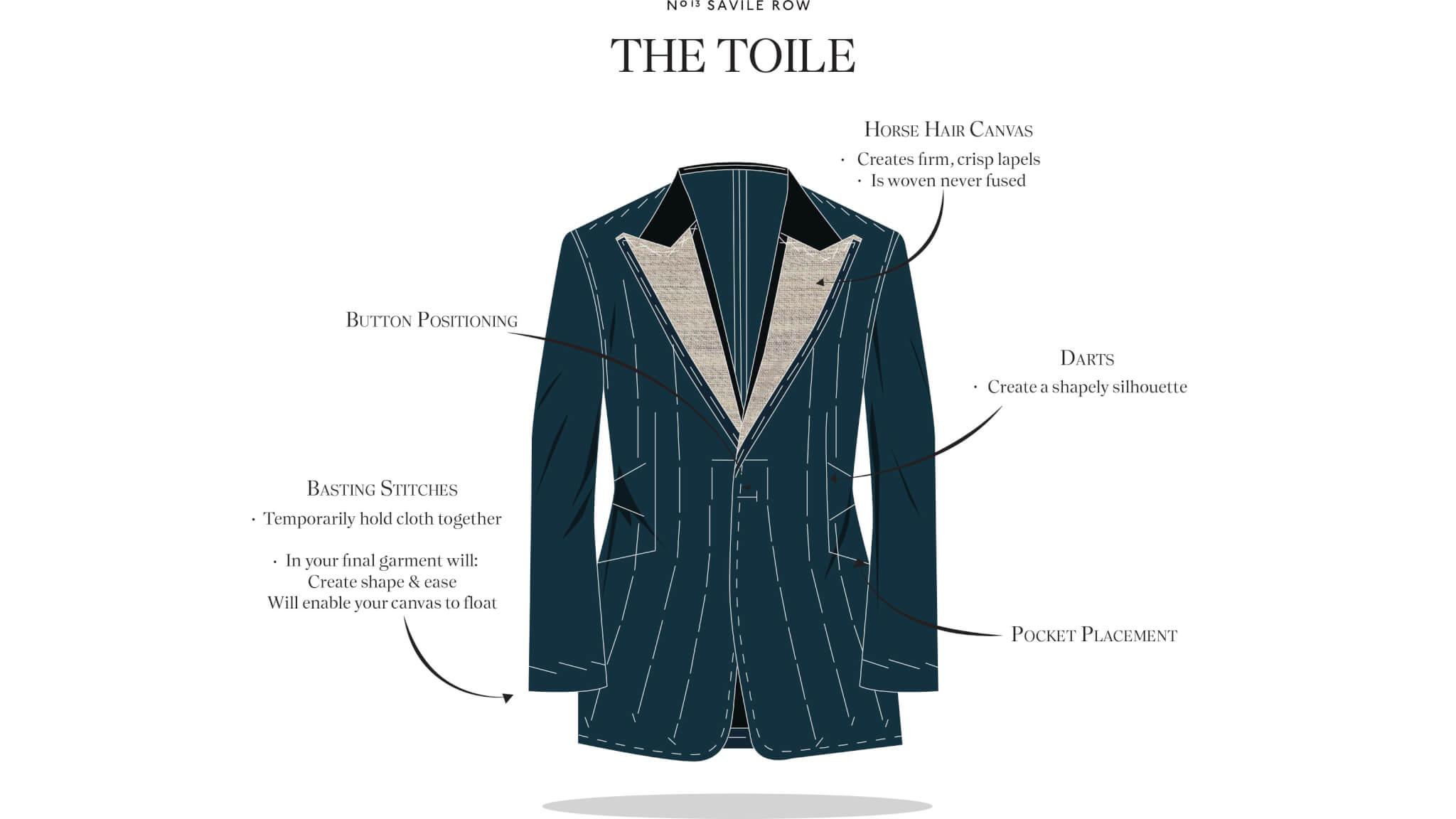 bespoke-toile-savile-row-tailor