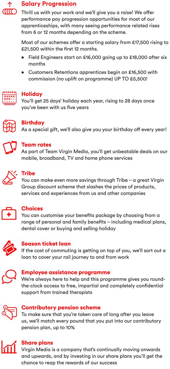 Salary & Benefits   Virgin Media Careers