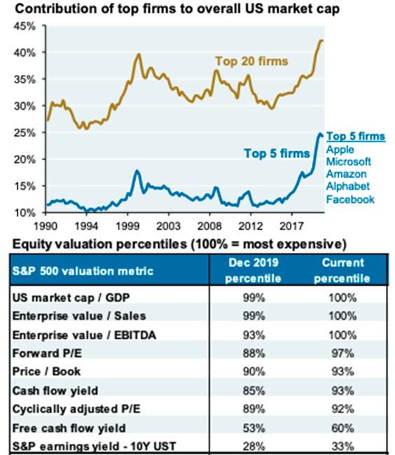 JPM Charts