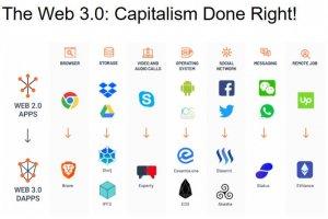 web 3.0 graphic