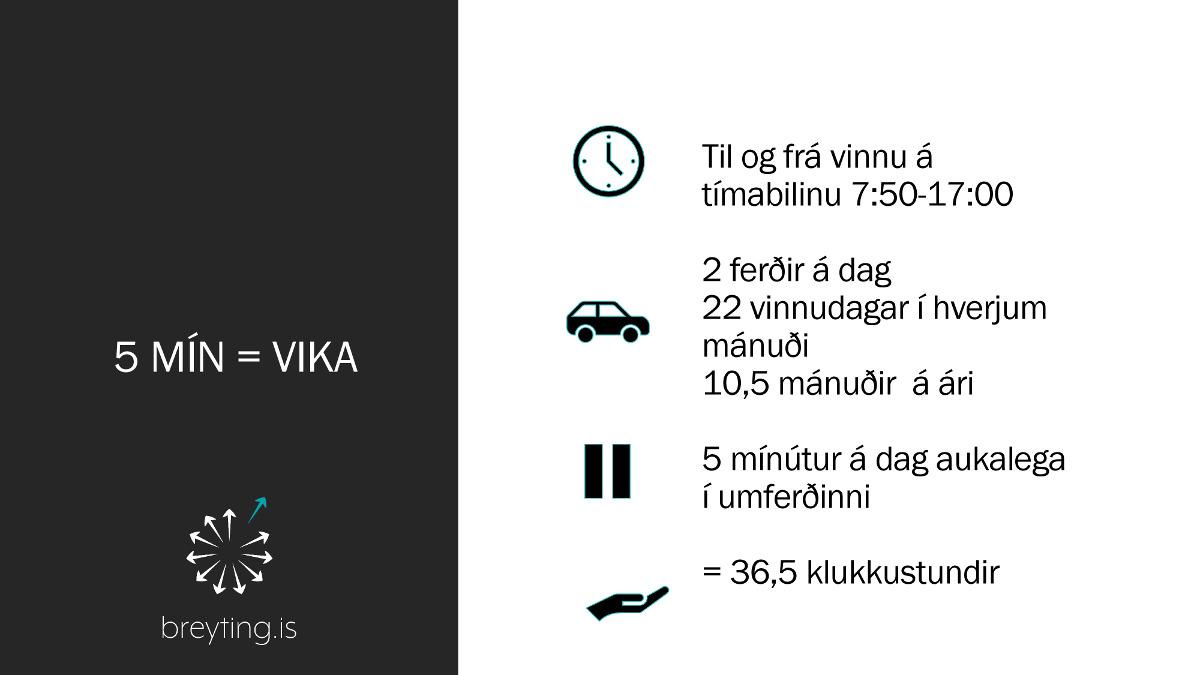 Að gera 5 mínútur að heilli viku