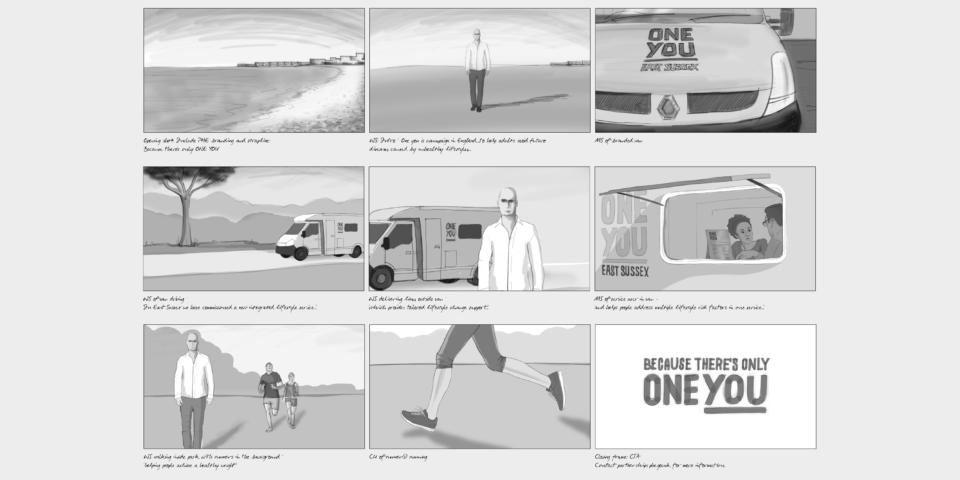 One You storyboard