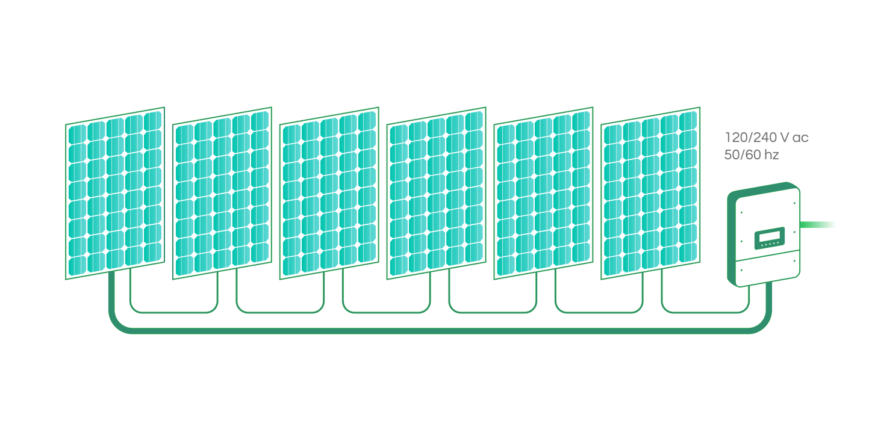 String inverter diagram