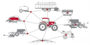 Case IH Advanced Farming System ISOBUS