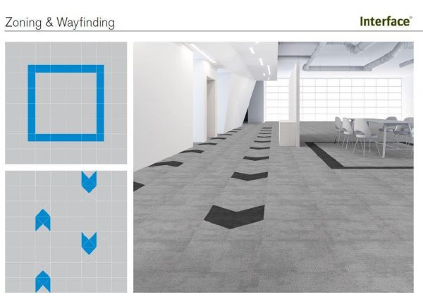 interface zoning and wayfinding floor
