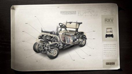 ezgo rxv parts cutaway