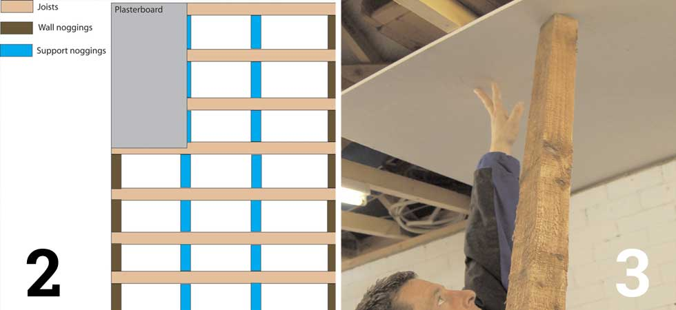 How To Fit A Plasterboard Ceiling Homebuilding Amp Renovating