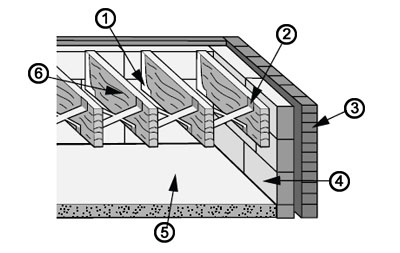 How To Choose A Floor Structure Homebuilding Renovating - Raised floor construction detail