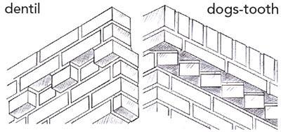 Brickwork And Bricklaying Homebuilding Renovating