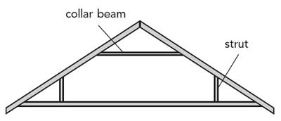 Attic Truss Roof