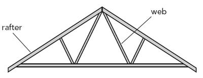 Fink Truss roof