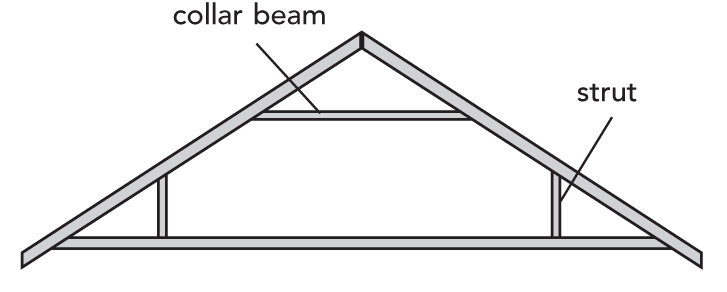 attic truss roof configuration