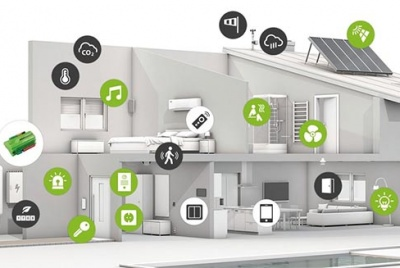 Automated Smart Homes technology
