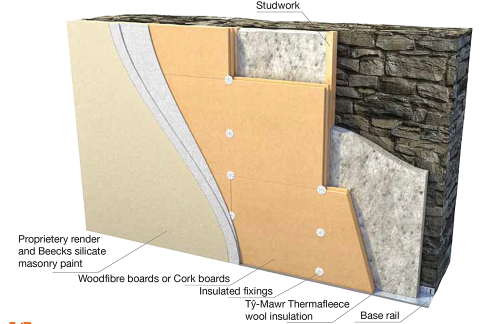 External wall insulation homebuilding renovating cross section diagram of a cork external wall insulation system from ty mawr solutioingenieria Choice Image