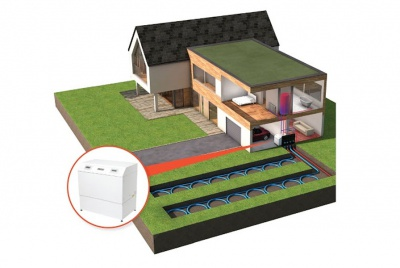 A typical ground source heat pump set up featuring underfloor heating, radiators, hot water and slinkies.