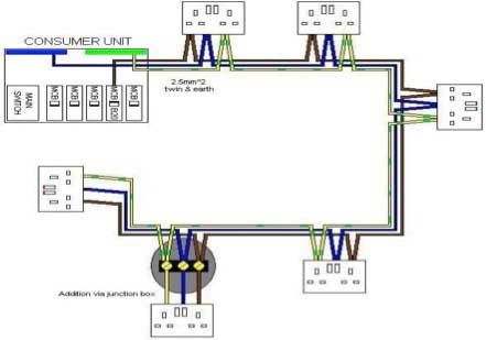 Radial Circuit Diagram - Schema Wiring Diagram on electrical wiring, radial circuit parts, radial circuit diagram,