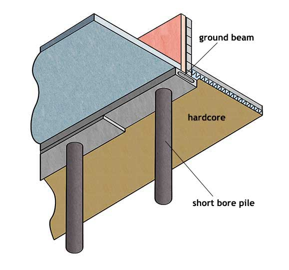 piled foundation diagram