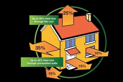 bright home diagram