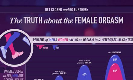 The truth about the female orgasm