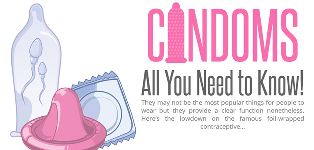 Condoms – All you need to know infographic