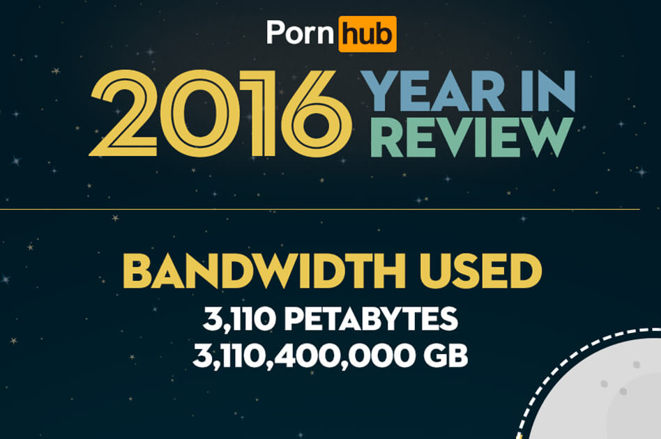 Pornhub's 2016 Year in Review