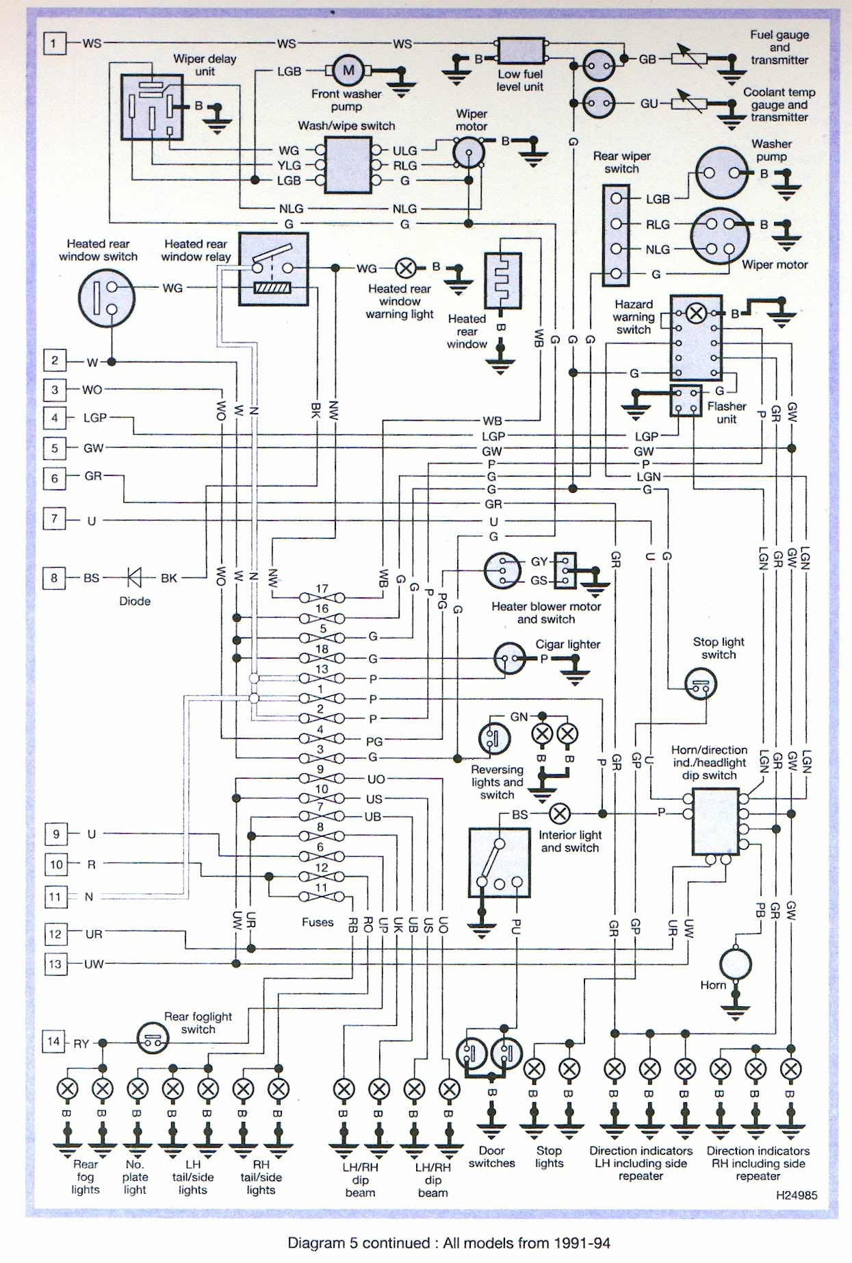 ✦DIAGRAM BASED✦ Land Rover Defender 200tdi Workshop Wiring Diagram  COMPLETED DIAGRAM BASE Wiring Diagram - JABLONSKIDIAGRAM.PCINFORMI.ITDiagram Based Completed Edition - PcInformi