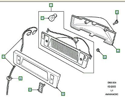 DEFENDER2NET View topic High Level Rear Brake Light on MOT
