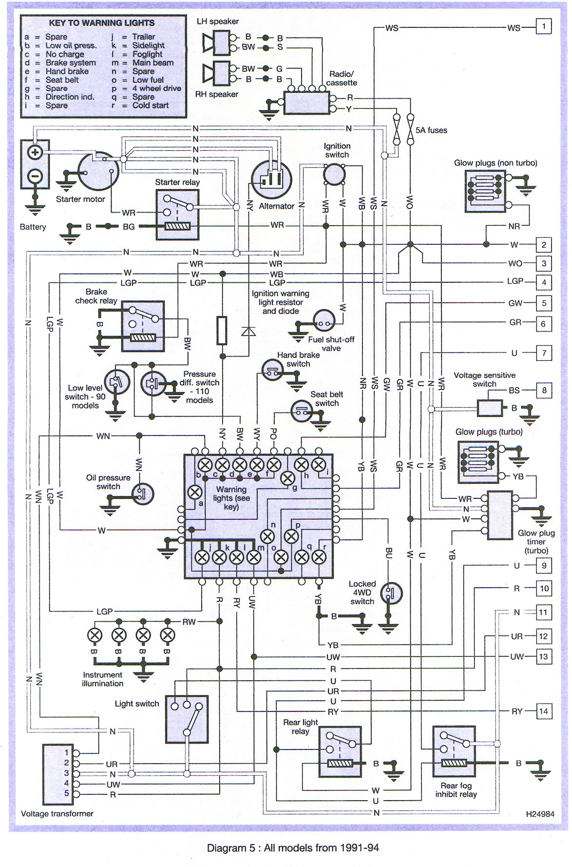 series 3 wiring diagram · defender2 net - view topic