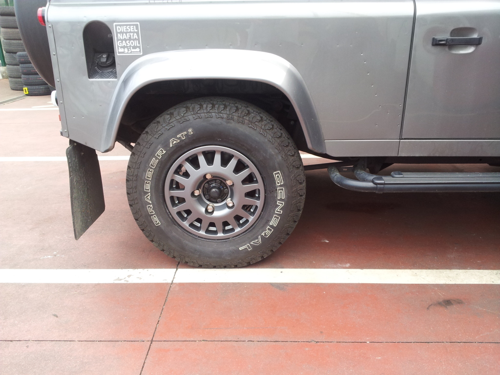 Defender2net View Topic Fitted