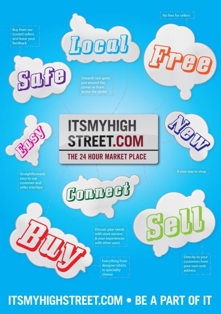 itsmyhighstreet.com Poster