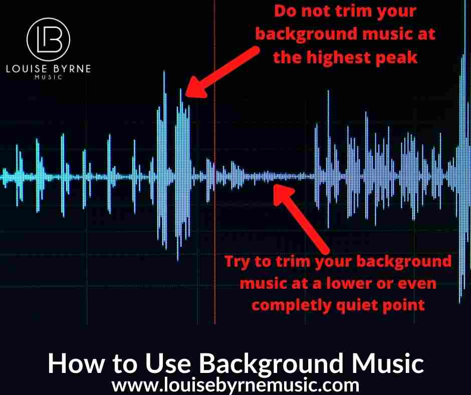 how to trim background music
