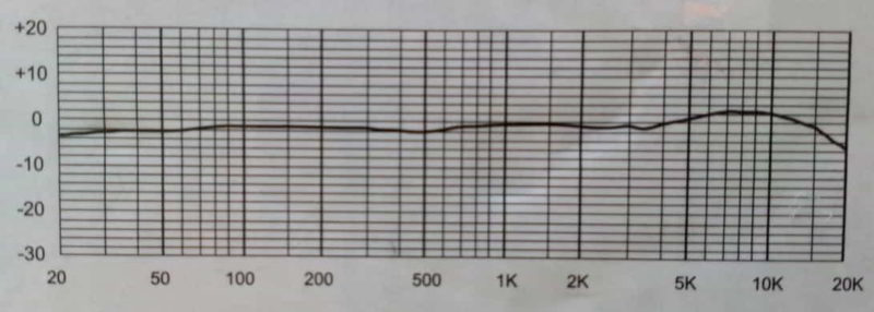 frequency response of MXL 990