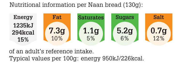 Nutritional guide