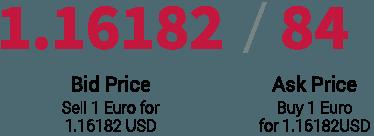 Bid/ask price