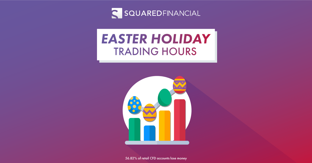 Easter Holiday - Trading Hours