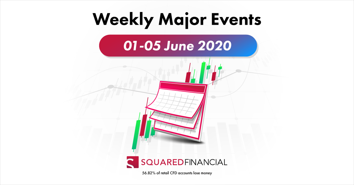 Weekly Major Economic Events: 01-05 June 2020